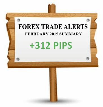 Binary options trade alerts